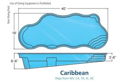 <div class='closebutton' onclick='return hs.close(this)' title='Close'></div><div class='firstH'><img src='images/logo-white-small.png'></div><h1>Free Form Fiberglass Pool</h1><p>Free Form - Caribbean Fiberglass Pool #001 by Stoker Pools</p><div class='getSocial'><h1>Share</h1><p class='photoBy'>Photo by Stoker Pools</p><iframe src='http://www.facebook.com/plugins/like.php?href=http%3A%2F%2Fstokerpools.com&send=false&layout=button_count&width=100&show_faces=false&action=like&colorscheme=light&font&height=21' scrolling='no' frameborder='0' style='border:none; overflow:hidden; width:100px; height:21px;' allowTransparency='true'></iframe><br><a href='http://pinterest.com/pin/create/button/?url=http%3A%2F%2Fwww.stokerpools.com&media=http%3A%2F%2Fwww.stokerpools.com%2Fimages%2Fgalleries%2Fconcrete%2Fwm%2Fconcrete-pool-by-stoker-pools-001.jpg&description=Pools' data-pin-do='buttonPin' data-pin-config=\'above\'><img src='http://assets.pinterest.com/images/pidgets/pin_it_button.png' /></a><br></div>