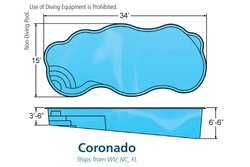 <div class='closebutton' onclick='return hs.close(this)' title='Close'></div><div class='firstH'><img src='images/logo-white-small.png'></div><h1>Free Form Fiberglass Pool</h1><p>Free Form - Coronado Fiberglass Pool #001 by Stoker Pools</p><div class='getSocial'><h1>Share</h1><p class='photoBy'>Photo by Stoker Pools</p><iframe src='http://www.facebook.com/plugins/like.php?href=http%3A%2F%2Fstokerpools.com&send=false&layout=button_count&width=100&show_faces=false&action=like&colorscheme=light&font&height=21' scrolling='no' frameborder='0' style='border:none; overflow:hidden; width:100px; height:21px;' allowTransparency='true'></iframe><br><a href='http://pinterest.com/pin/create/button/?url=http%3A%2F%2Fwww.stokerpools.com&media=http%3A%2F%2Fwww.stokerpools.com%2Fimages%2Fgalleries%2Fconcrete%2Fwm%2Fconcrete-pool-by-stoker-pools-001.jpg&description=Pools' data-pin-do='buttonPin' data-pin-config=\'above\'><img src='http://assets.pinterest.com/images/pidgets/pin_it_button.png' /></a><br></div>
